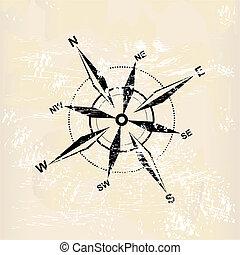 Verstörter Kompass stieg
