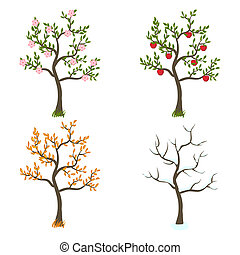 Vier Jahreszeiten Bäume Kunst