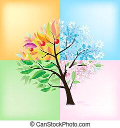 Vier Jahreszeiten Baum