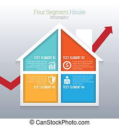 Vier Reihenhaus infographic.