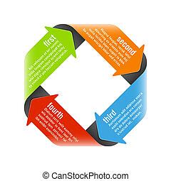 Vier Schritte Prozesspfeile