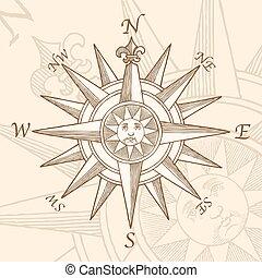 Vintage Kompass Rose Gravur.