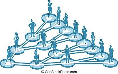 Viral Marketing Business Network Konzept