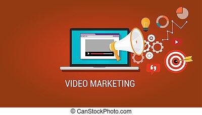 Viral Video Marketing youtube Werbung Webinar.