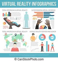 Virtual Reality Infographics.