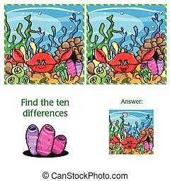 Visuelles Spiel findet 10 Unterschiede.