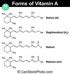 Vitamin A.