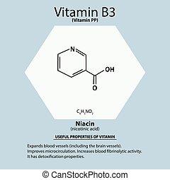 Vitamin B3. Eine Nikotinsäure. Niacin, Vitamin PP. Molekulare chemische Formel. Nützliche Eigenschaften von Vitamin. Infographics. Vector Illustration auf isoliertem Hintergrund.