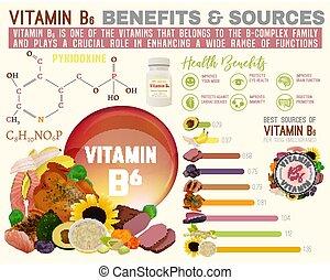 Vitamin B6 infographic