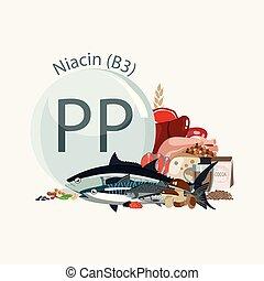 Vitamin PP (B3).