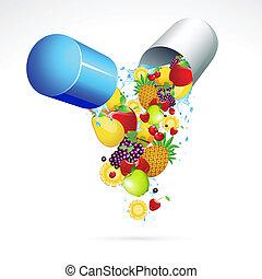 Vitaminpille