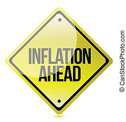 Vorsicht - Inflation voraus