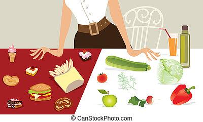 Wähle Diät