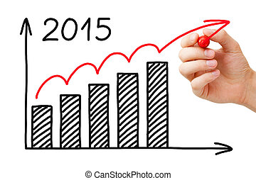 Wachstumsgraf 2015.