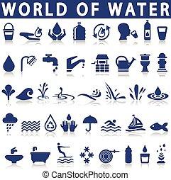 Wasser-Ikonen.