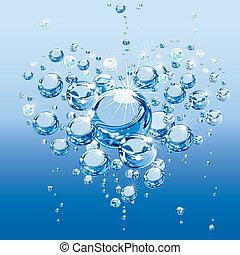 Wasser liebt Blasen