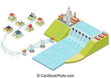 Wasserkraftwerk. 3D isometrisches Stromkonzept