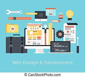 Webdesign und -entwicklung