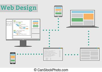 Website-Entwicklung.