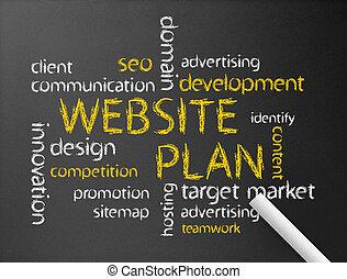 Website Plan