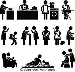 Weibliche Ehefrau, tägliche Routine