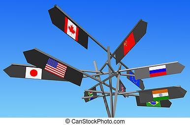 Weltindustriemächte.