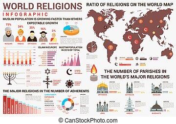Weltreligion infographics mit Verteilungskarte