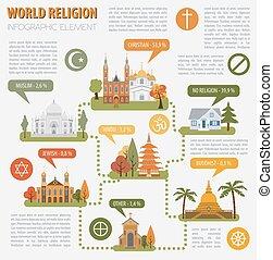 Weltreligion infographische Vorlage