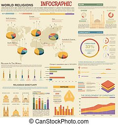 Weltreligionen infographic Design Vorlage.