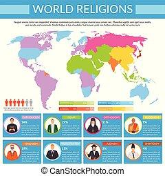 Weltreligionen intografisch.