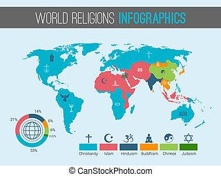 Weltreligionenkarte.