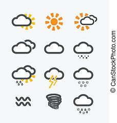 Wetter-Icons eingestellt.