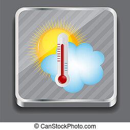 Wetter Icons mit Sonne, Wolke und Thermometer.