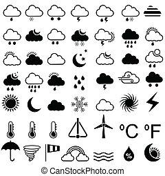 Wetter-Ikone.