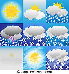 Wettermeteorologie