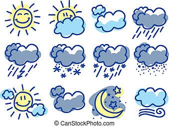 Wettersymbole.