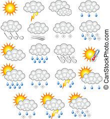 Wettervorhersage für das Geschäft