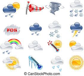 Wettervorhersage Ikonen.