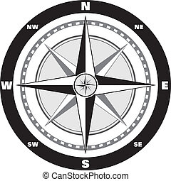 Wind Rose Kompass
