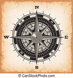 Windrose Kompass auf klassischem Hintergrund.