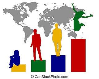Wirtschaftsweltstatistik