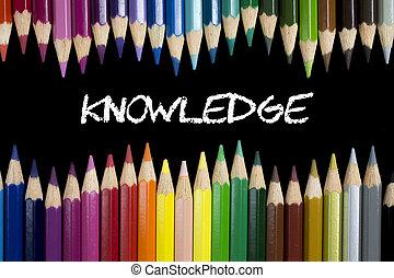 Wissen.