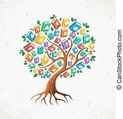 Wissens- und Bildungskonzept Baumbücher
