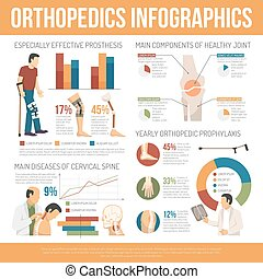 wohnung, orthopädie, infographics