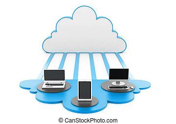 wolke, vorrichtungen & hilfsmittel, rechnen