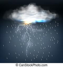 Wolken mit Regen und Blitz.