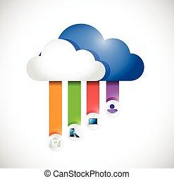 Wolkenkompagieren mit verschiedenen Menschen.