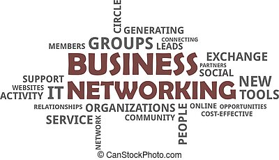 Word Cloud - Business Networking.