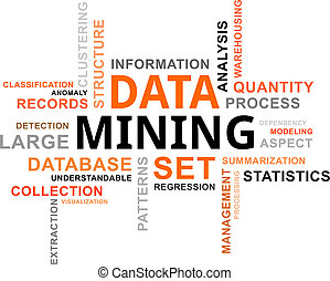 Word Cloud - Data Mining.
