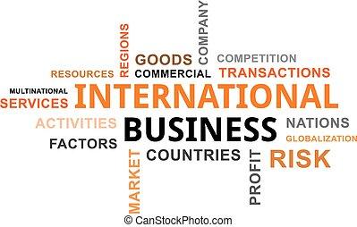 Word Cloud - internationales Geschäft.